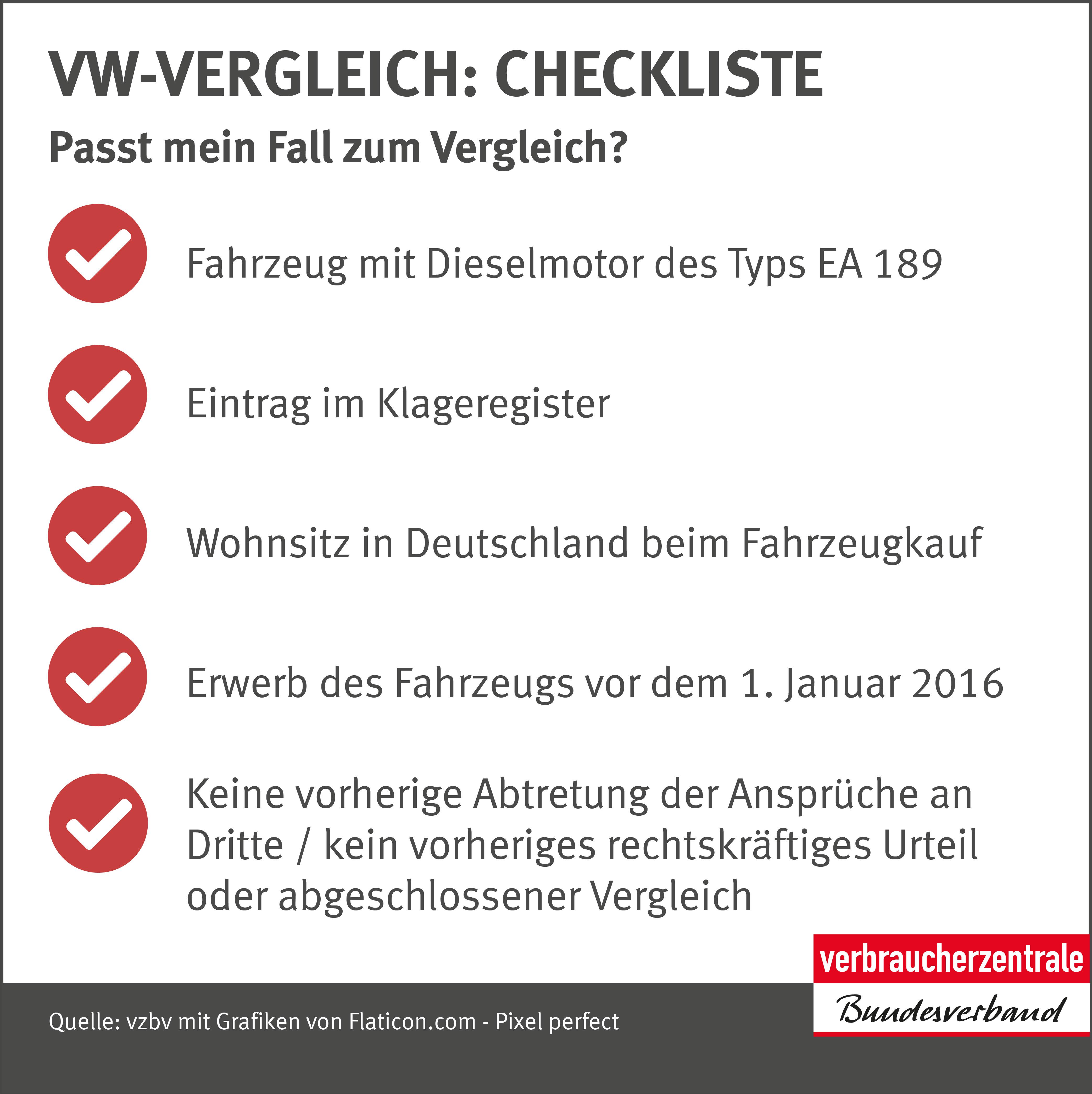 Infografik: Checkliste Vergleich vzbv-Musterfeststellungsklage gegen VW